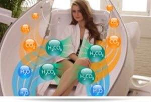 Carbonic Acid Therapy